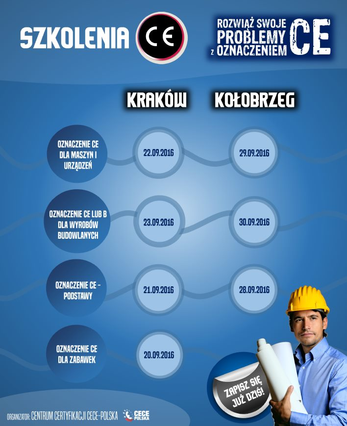 Szkolenia znak CE