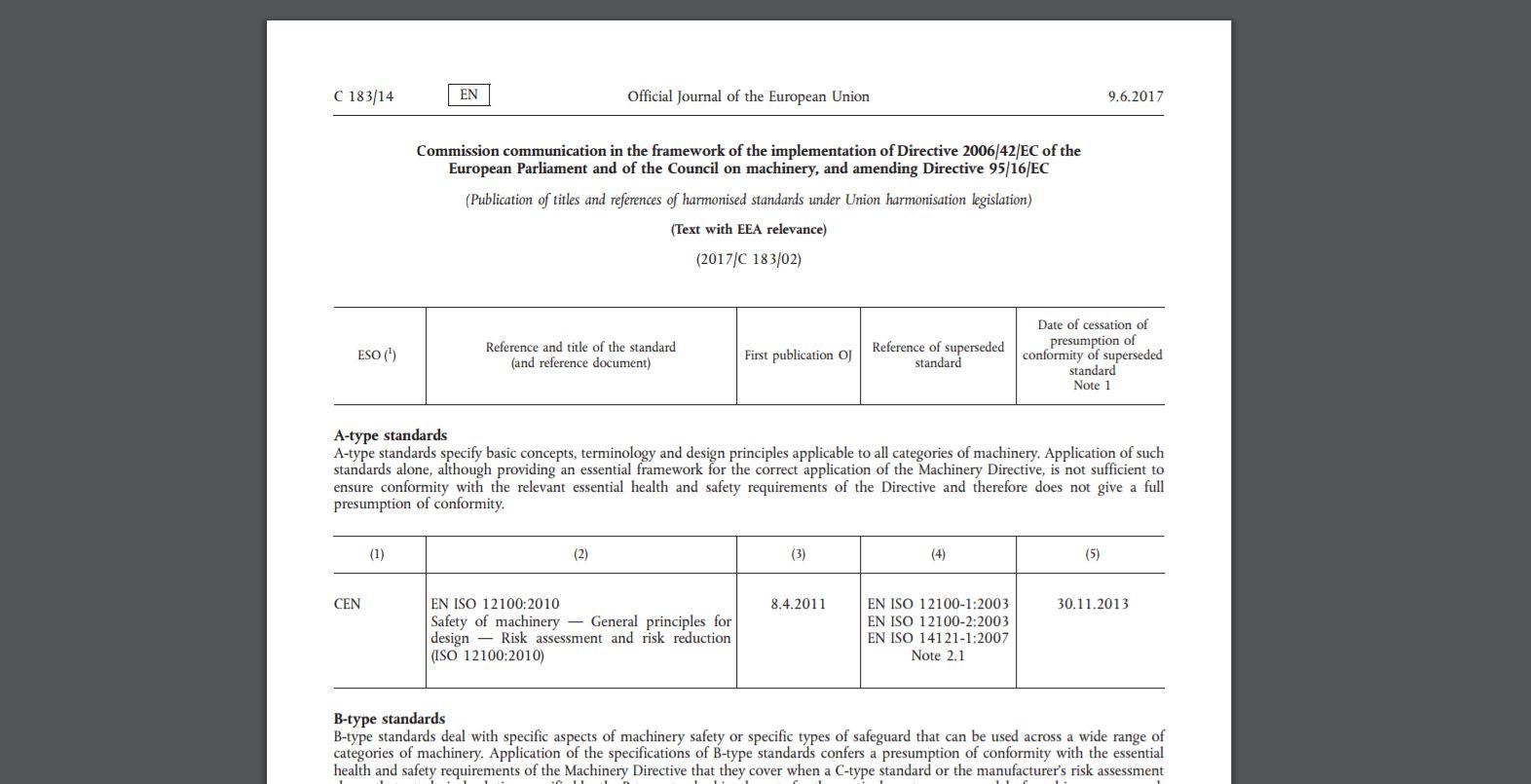 Nowy wykaz norm zharmonizowanych dla dyrektywy maszynowej 2006/42/WE